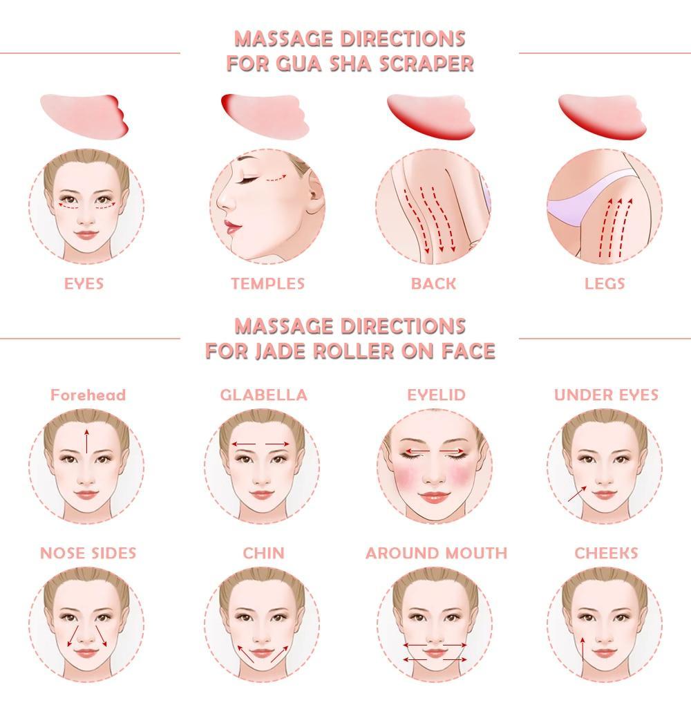 Jade Roller Face Lift Massager